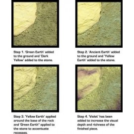 Weathering Pigment Set: Dry Earth