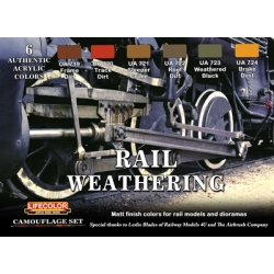 Rail Weathering Set