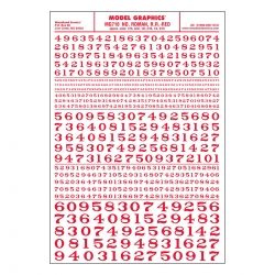 Numbers Roman R.R. Red