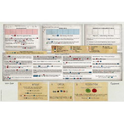 Outbreak Undead 2nd Ed: Player Reference Mat
