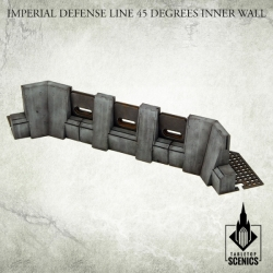 Imperial Defense Line: 45 Inner Wall