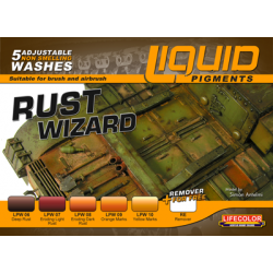 Liquid Pigment Rust Wizard Set