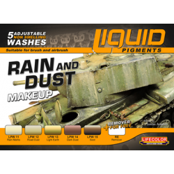 Liquid Pigment Rain & Dust Set