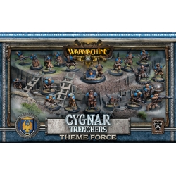 Trencher Force Box